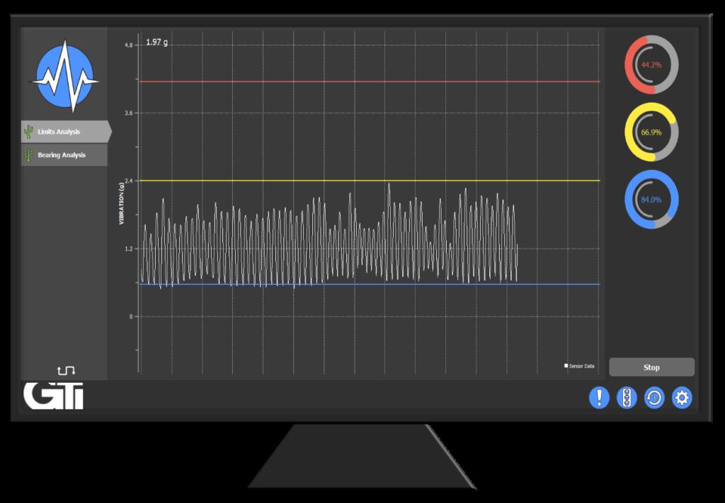 Limit-Analysis-GTI.png